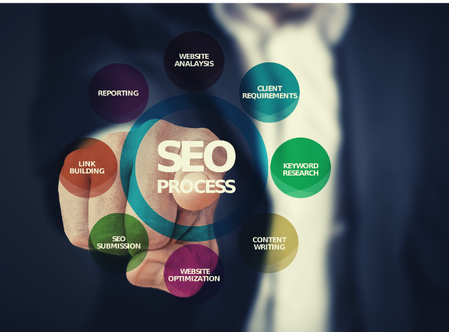 Services Provided by an SEO Consultant